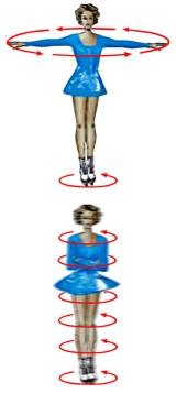 angular_momentum_skater