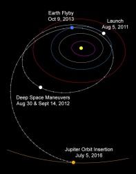 juno-trajectory-2016-1