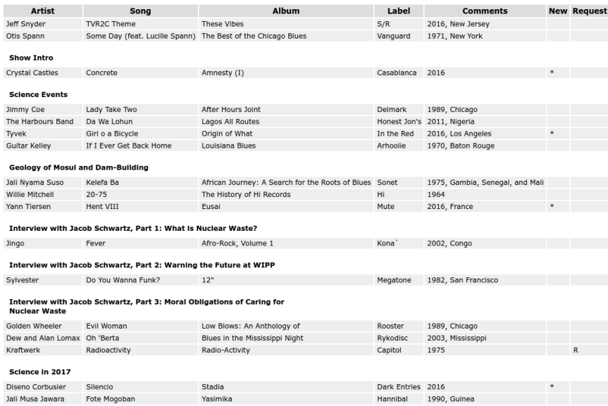 tvr2c_playlist_010317.png