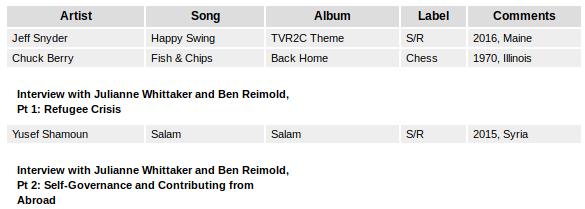 TVR2C_playlist_042517