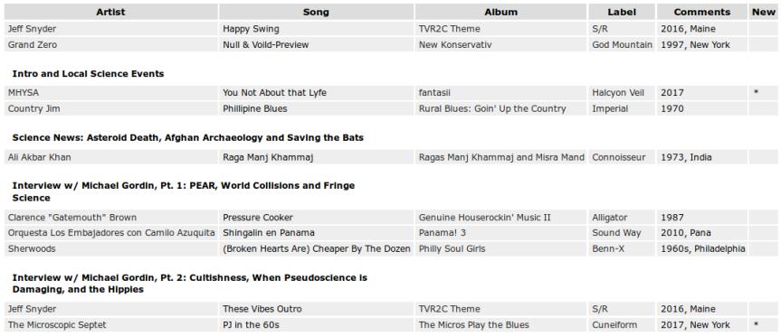 TVR2C_playlist_010218