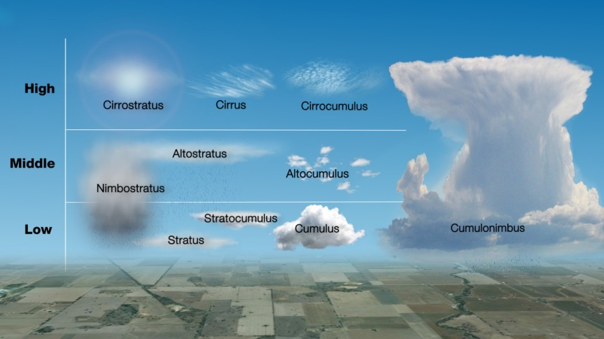 3/13/18 Show feat. Xin Rong Chua on Cloud Convection and the Nuances of Geoengineering